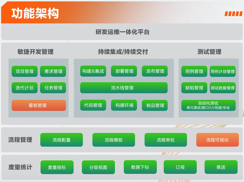 亚信科技中标中信银行DevOps规模化升级改造项目4.jpg